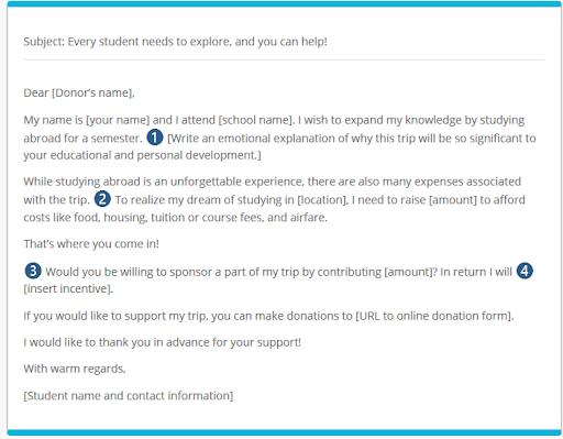 Free fundraising templates